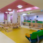Bovenij Ziekenhuis Amsterdam
